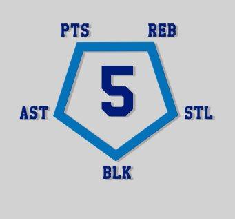 5x5-pentagon