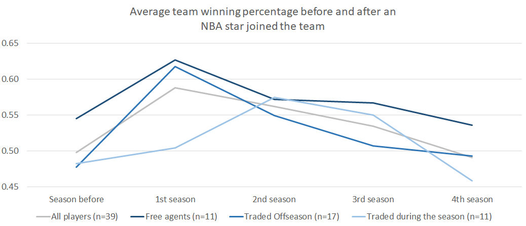 average_winning_percentage