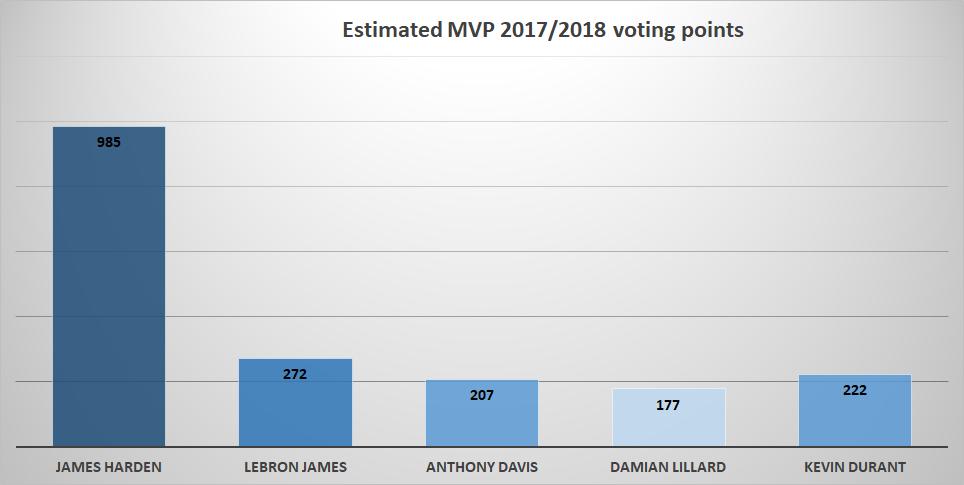 MVP2018